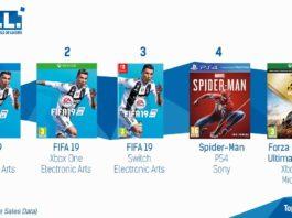 TOP Ventes Jeux Video semaine 39 2018