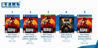 TOP Ventes Jeux Video sem 43 2018