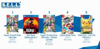 TOP ventes jeux vidéo sem 49 2018