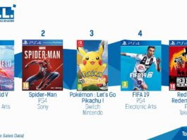 TOP ventes jeux video sem 47 2018