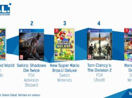 TOP Ventes Jeux Video Sem 13 2019