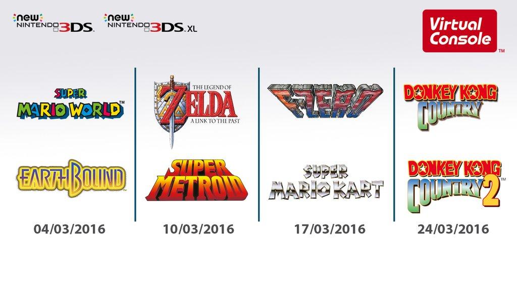Virtual Console Super Nintendo New 3DS