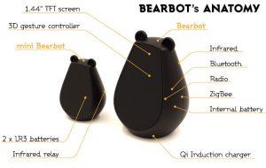 bearbot-anatomy-2-620px_qic7jw