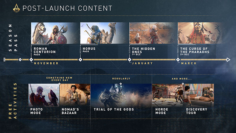 Assassin's Creed Origins Calendrier DLC