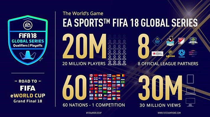 Grande-Finale-de-la-FIFA-eWorld-Cup-2018