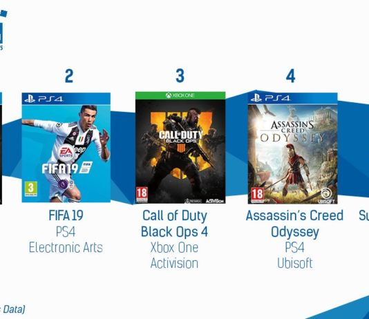 TOP Vente Jeux Video Sem 41 2018
