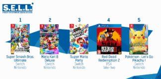 TOP Ventes jeux vidéo sem 52 2018