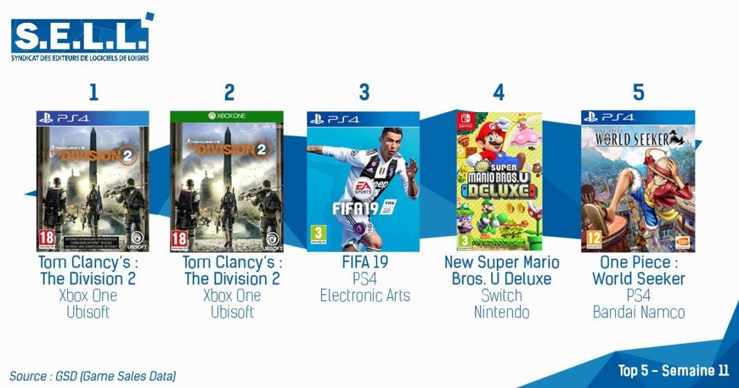 TOP Ventes jeux video sem 11 2019
