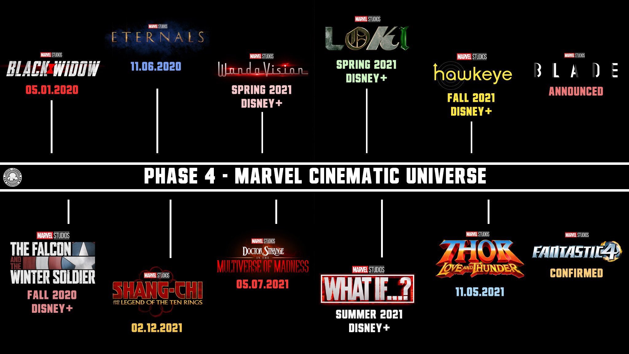 MCU Marvel Cinematic Univers Phase 4