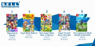 TOP Ventes Jeux Video sem33 2019