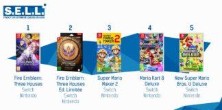 TOP Ventes jeux vidéo sem 30 2019
