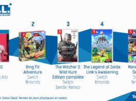 TOP Ventes Jeux Video sem 42 2019