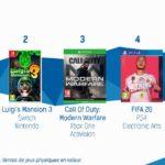 TOP Ventes Jeux Video sem 44 2019