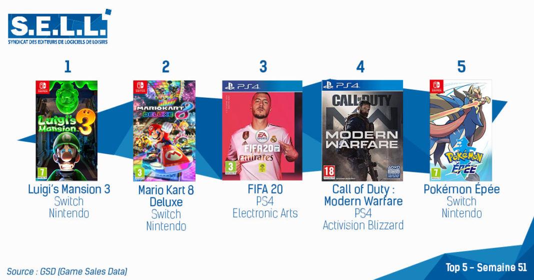 TOP des Ventes de Jeux Vidéo – semaine 51 / 2019