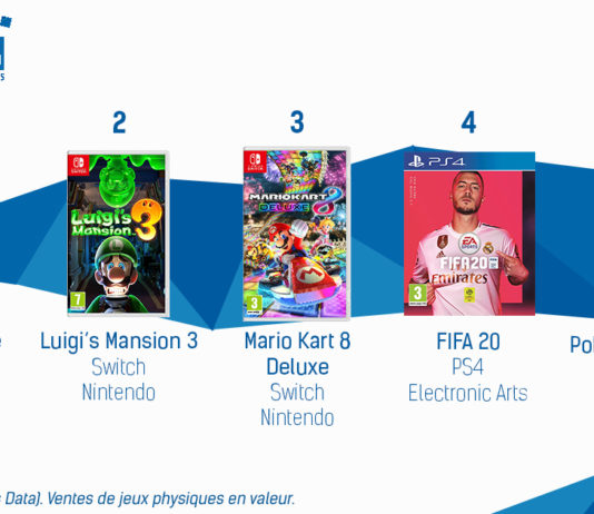 TOP Ventes Jeux video sem 28 2019