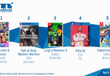TOP ventes jeux video sem 2 2020