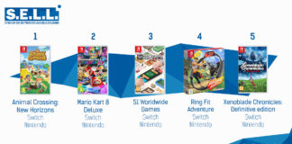 TOP Ventes Jeux Video sem 24 2020