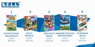 Top Ventes Jeux Video sem 23 2020