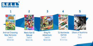 TOP Ventes Jeux Video sem 34 2020