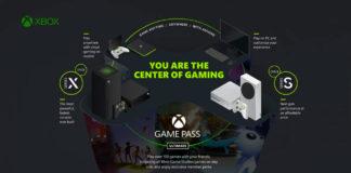 EA Play Xbox Game Pass 01
