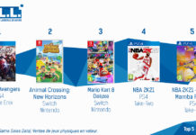 TOP Ventes Jeux Video sem 37 2020
