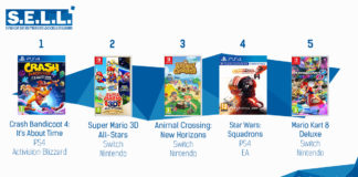 TOP Ventes Jeux Video sem40 2020