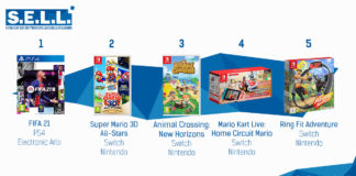 TOP Ventes Jeux Video sem 43 2020