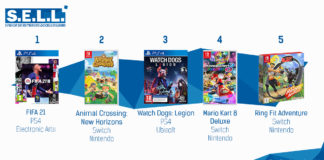 TOP Ventes Jeux Video sem 44 2020