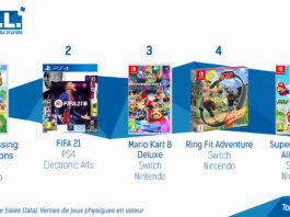 TOP Ventes Jeux Video sem 45 2020