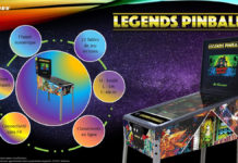 Legends Pinball