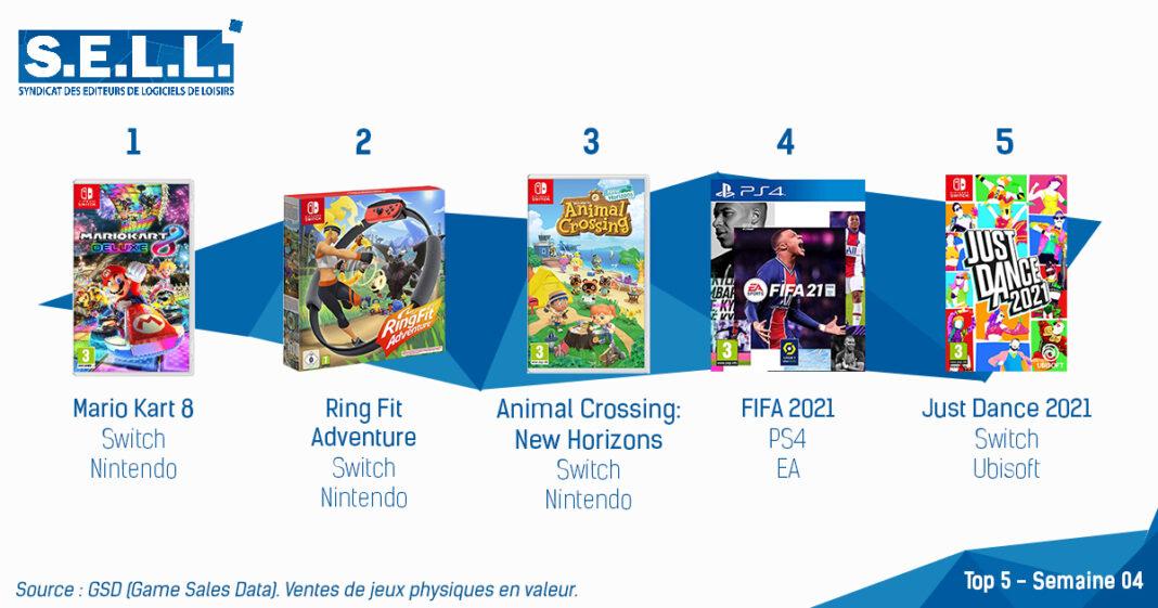 TOP Ventes Jeux Vidéo sem 4 2021