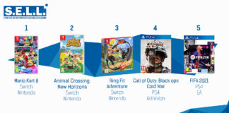 TOP Ventes Jeux Video sem 5 2021