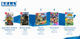 TOP Ventes Jeux Video sem 13 2021