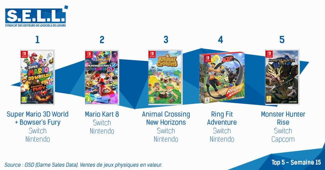 TOP Ventes Jeux Video sem 15 2021