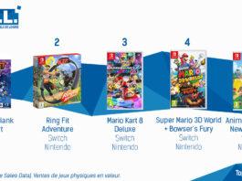 Top ventes jeux video sem 24 2021