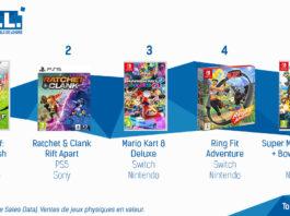 TOP Ventes jeux vidéo sem 25 2021