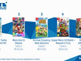 Top ventes Jeux Video sem 30 2021