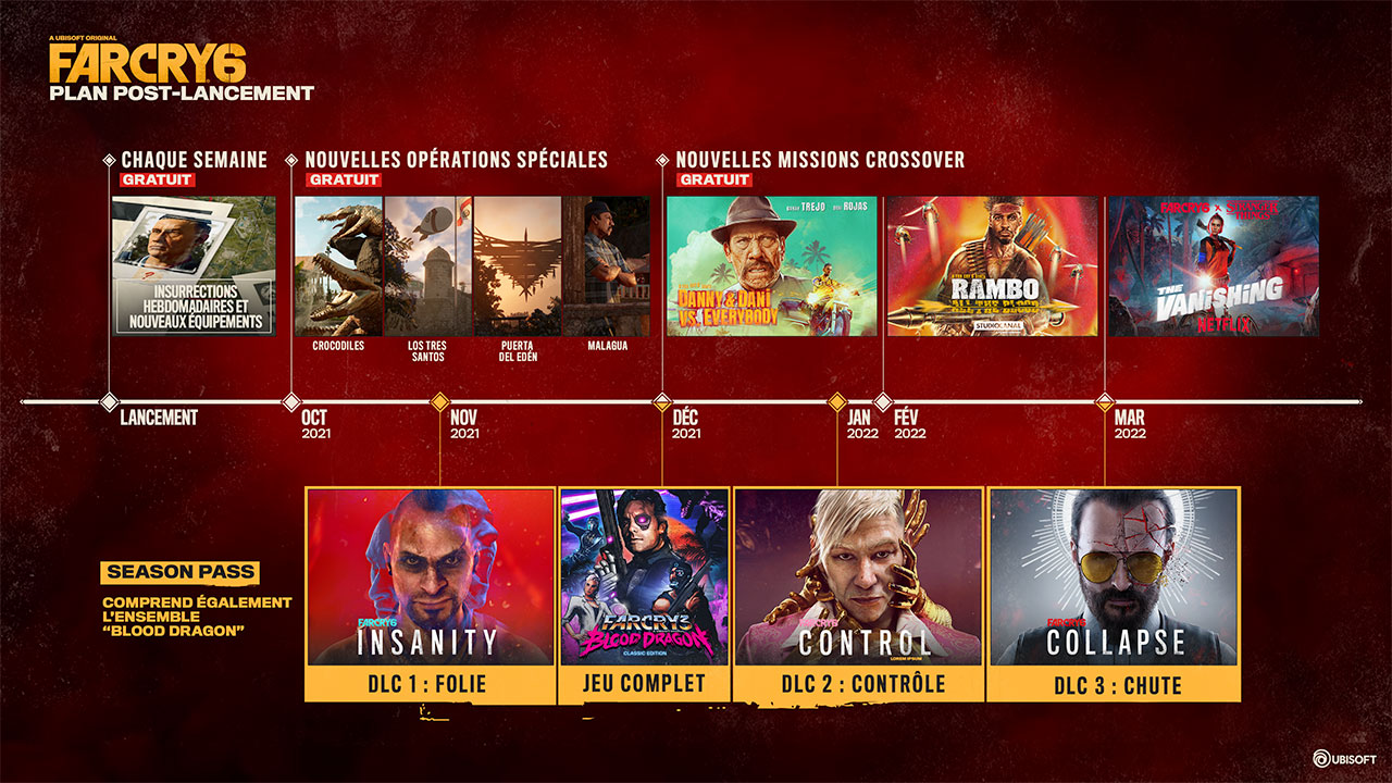 Far-Cry-6-Post_Launch-Roadmap-PSD-final_20210910_5PMCEST_FR-251022613b63914b17b1.30645495