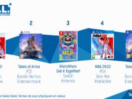 Top Ventes Jeux Video sem 36 2021